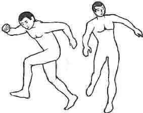 Movimenti corpo umano