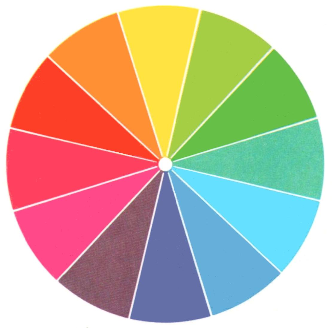 scala colori