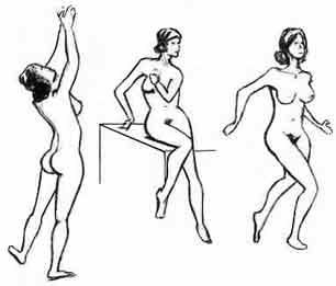 Movimenti del corpo